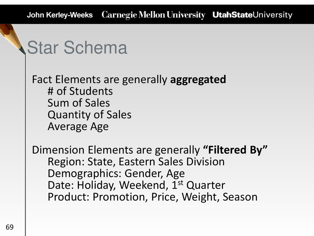 Fact Elements are generally aggregated # of Stu...