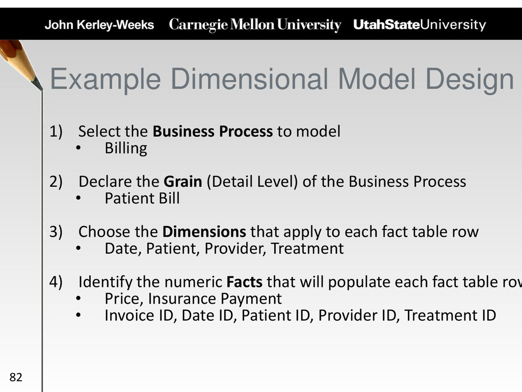 1) Select the Business Process to model • Billi...