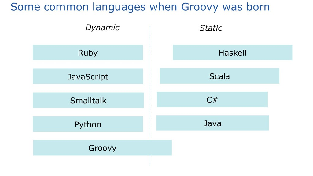Some common languages when Groovy was born Scal...
