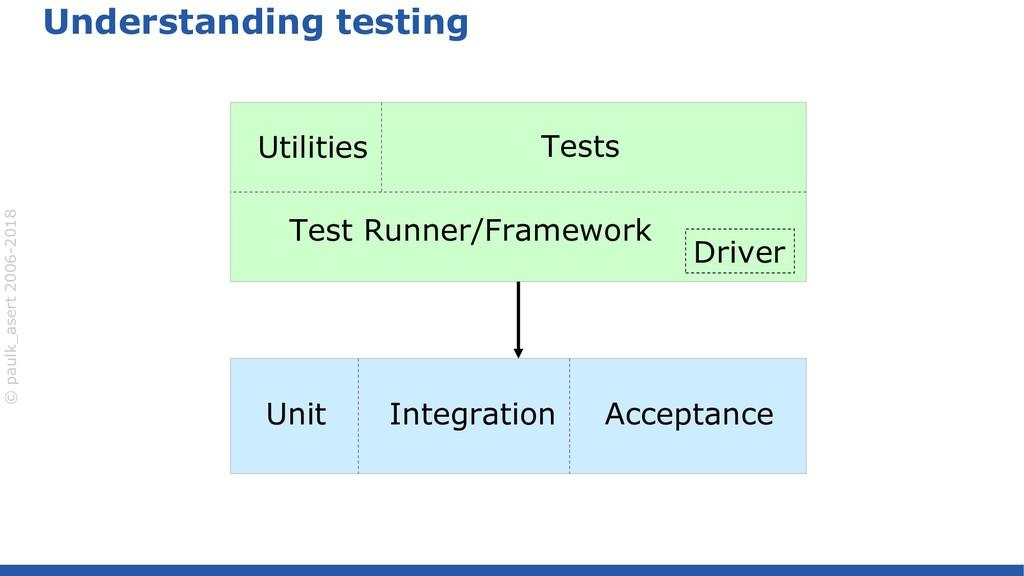© paulk_asert 2006-2018 Understanding testing U...
