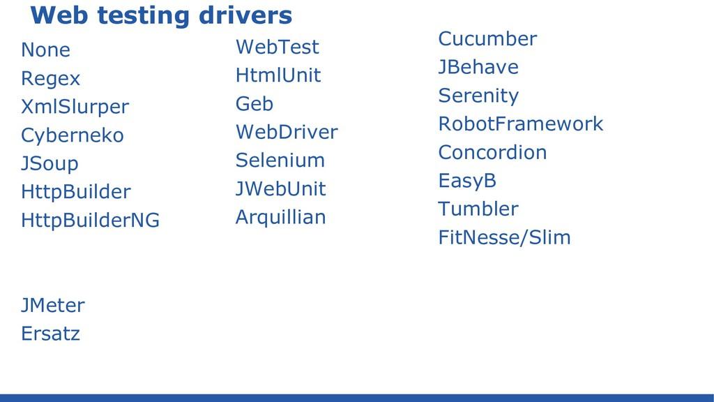Web testing drivers None Regex XmlSlurper Cyber...