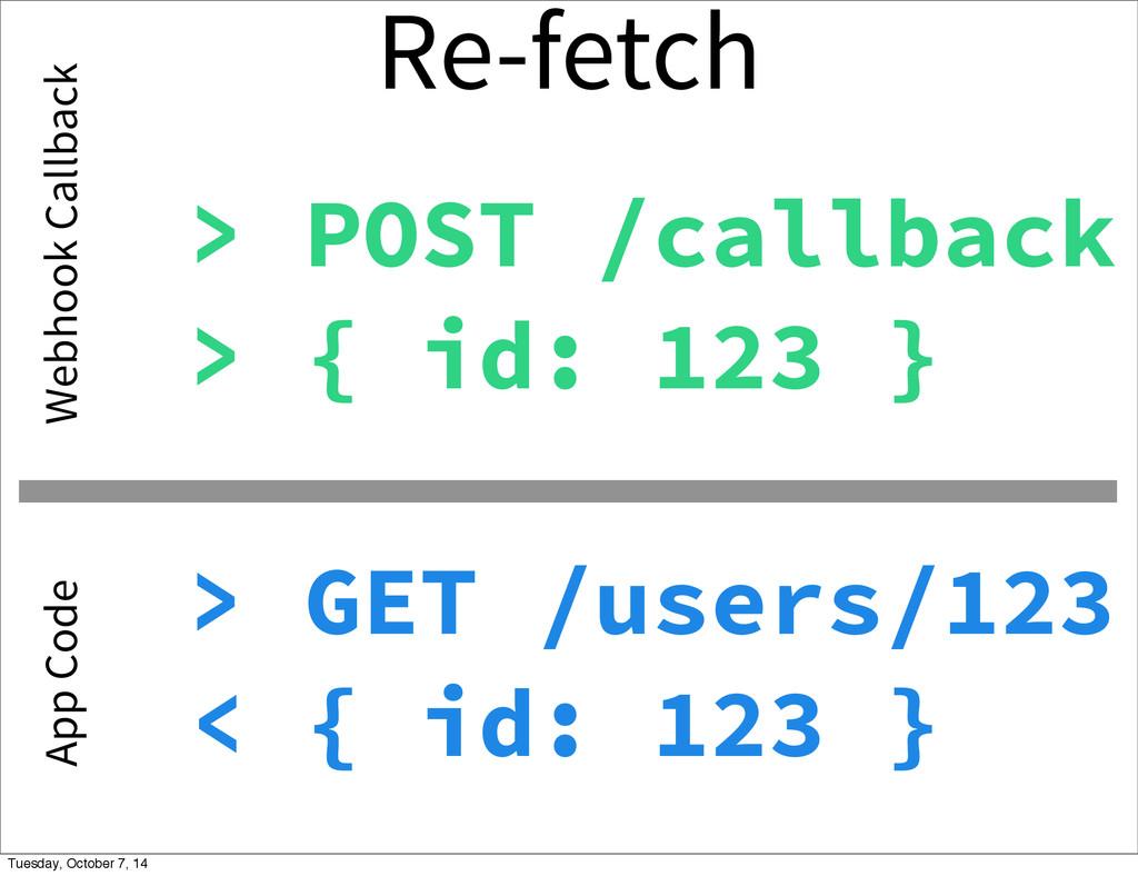 Re-fetch > POST /callback > { id: 123 } > GET /...