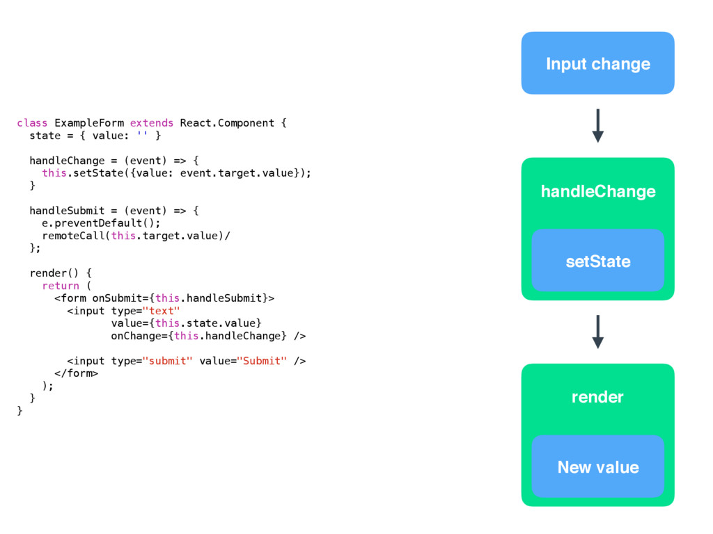 class ExampleForm extends React.Component { sta...