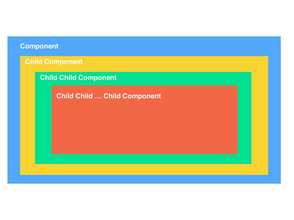Component Child Component Child Child Compone...