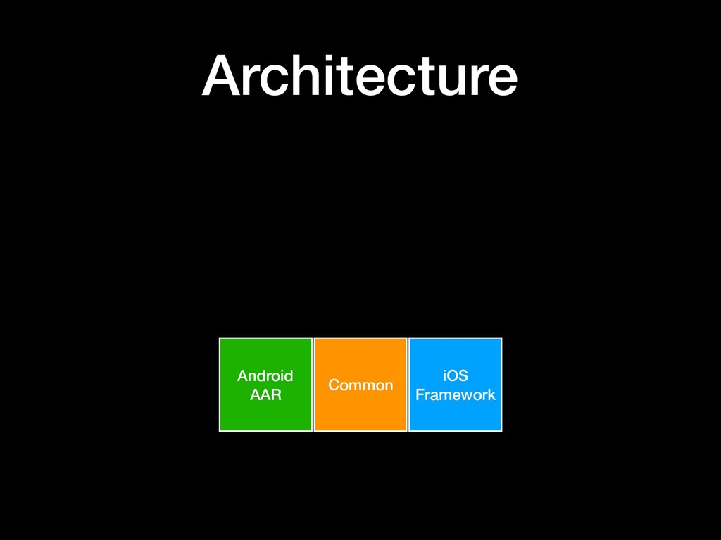Architecture Common iOS Framework Android AAR