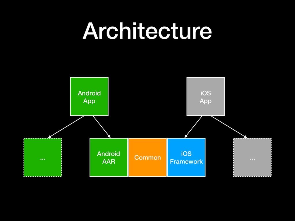 ... ... Architecture Common iOS Framework Andro...