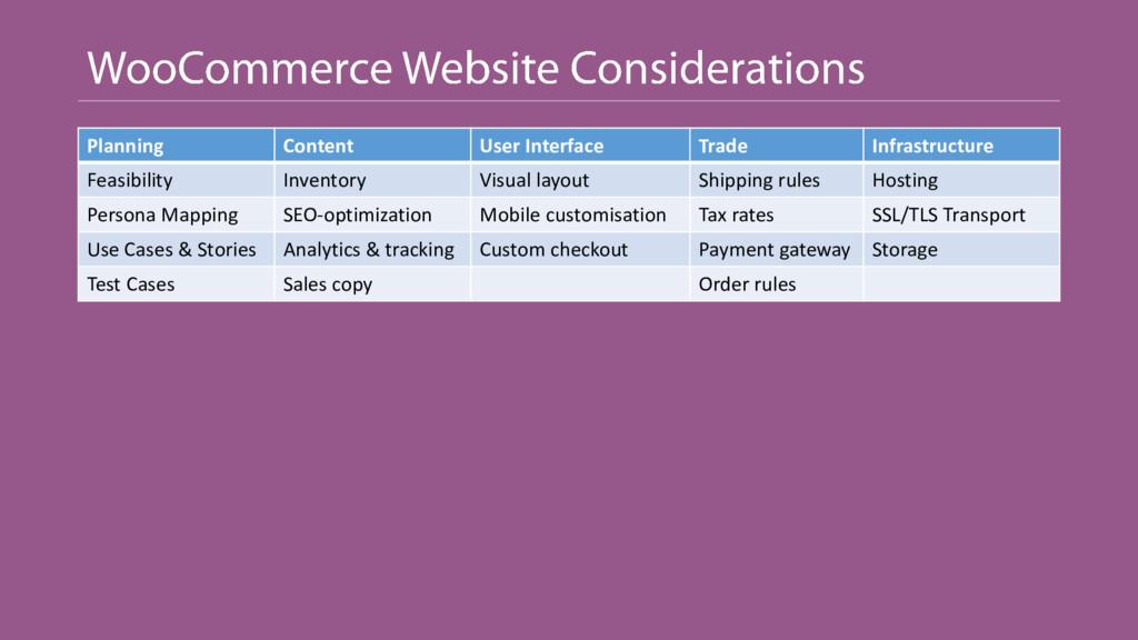 Planning Content User Interface Trade Infrastru...