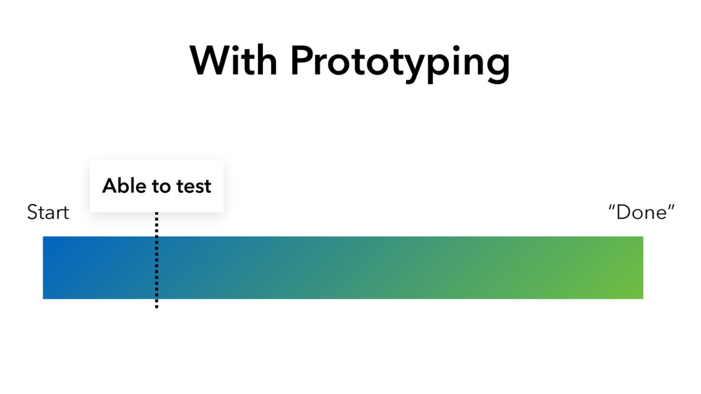 "With Prototyping Start ""Done"" Able to test"