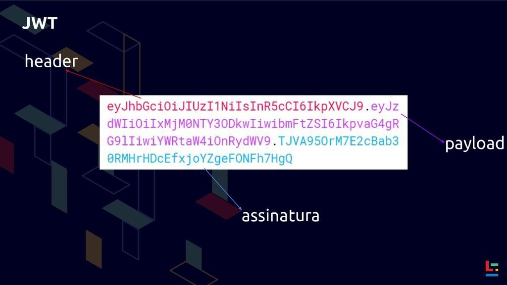 JWT header assinatura payload