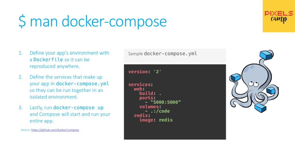 $ man docker-compose 1. Define your app's envir...