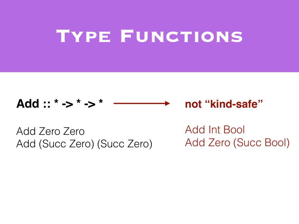 Type Functions Add :: * -> * -> * Add Zero Zero...