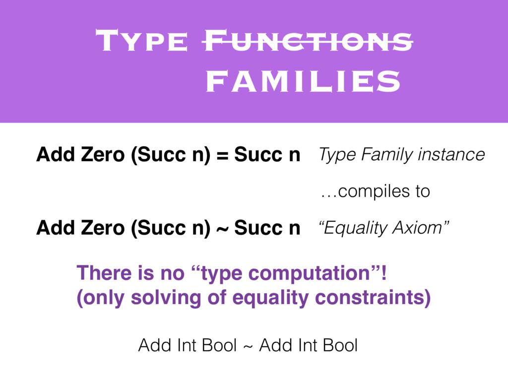 Type Functions FAMILIES Add Zero (Succ n) = Suc...
