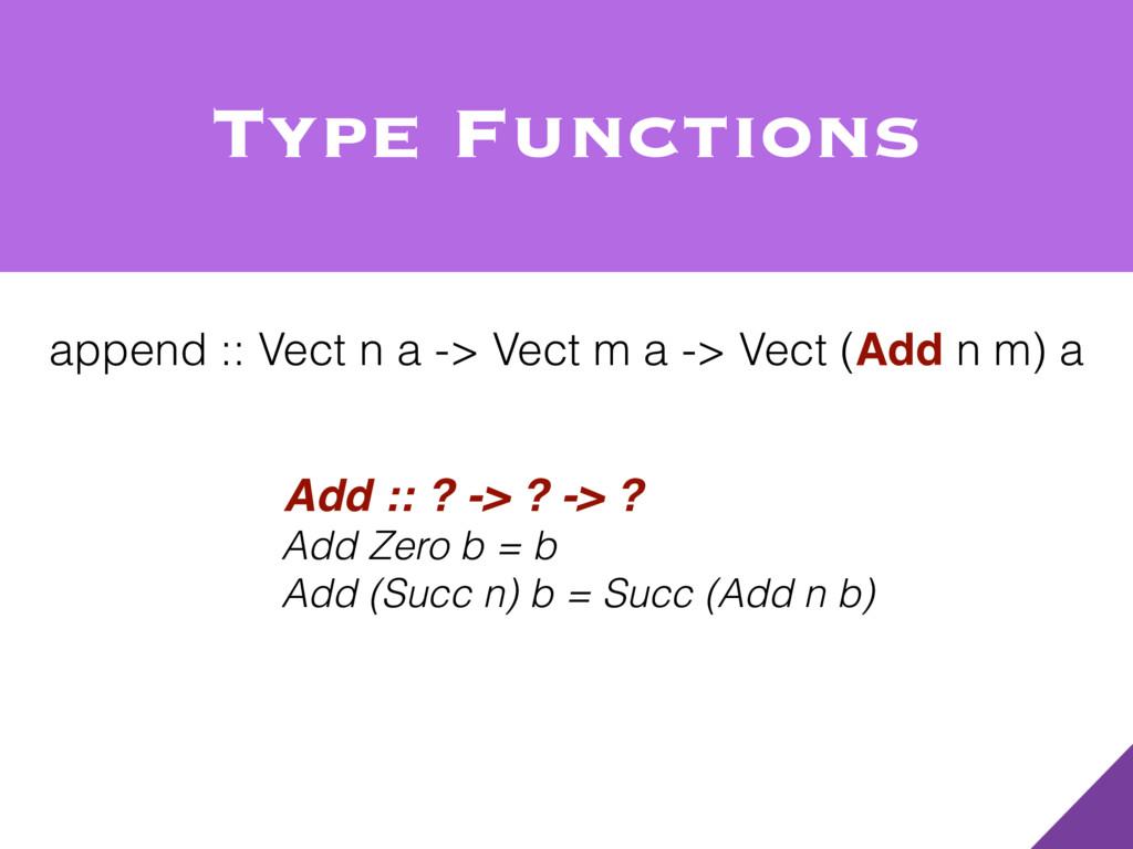 Type Functions Add :: ? -> ? -> ? Add Zero b = ...