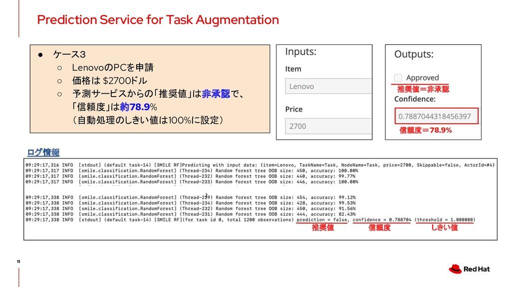 Prediction Service for Task Augmentation 11 11 ...