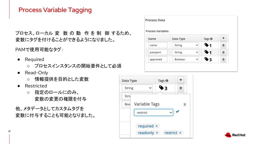 Process Variable Tagging 22 プロセス、ローカル 変 数 の 動 作...