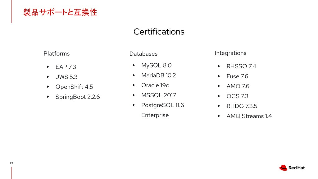 製品サポートと互換性 Certifications 24 Platforms ▸ EAP 7....