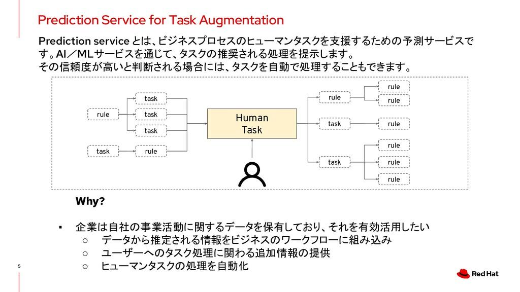 Prediction Service for Task Augmentation 5 rule...