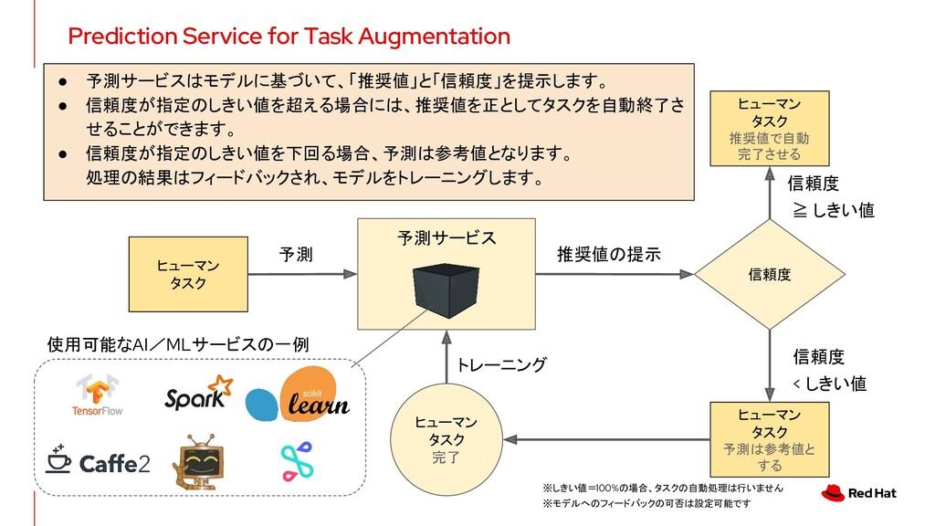Prediction Service for Task Augmentation ヒューマン ...