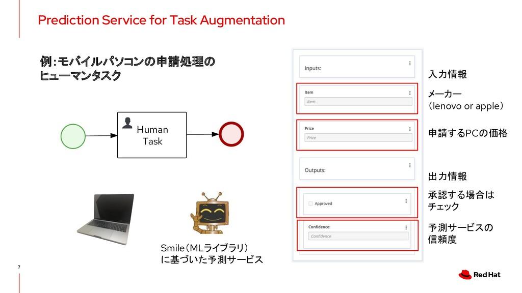 Prediction Service for Task Augmentation 7 Huma...
