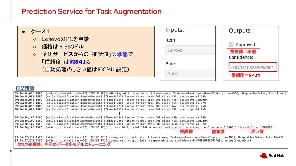 Prediction Service for Task Augmentation 9 ● ケー...