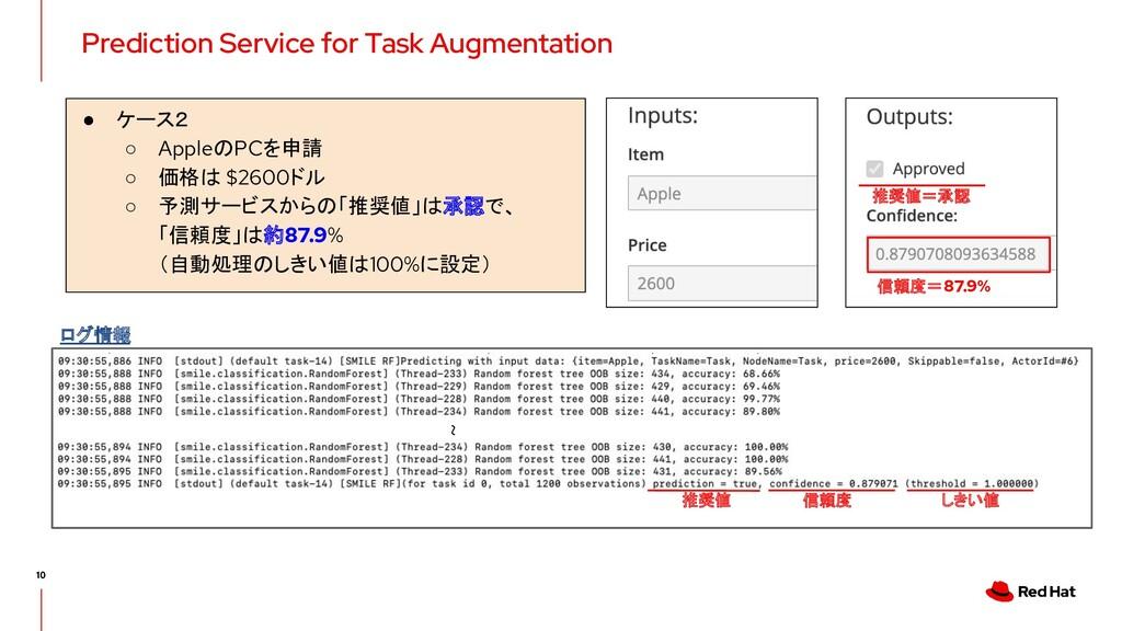 Prediction Service for Task Augmentation 10 10 ...