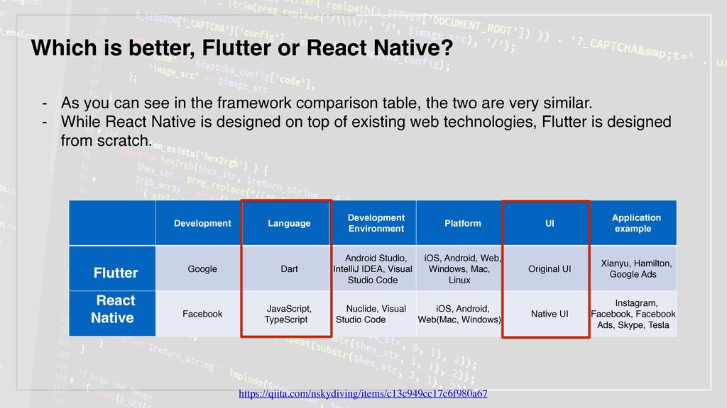 Which is better, Flutter or React Native? - As ...