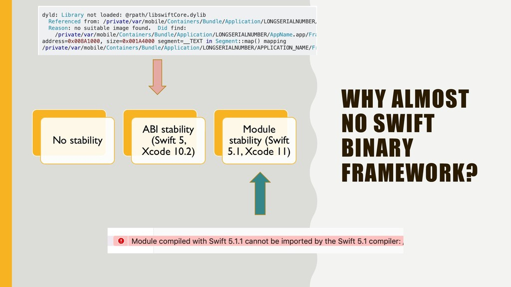 WHY ALMOST NO SWIFT BINARY FRAMEWORK? No stabil...