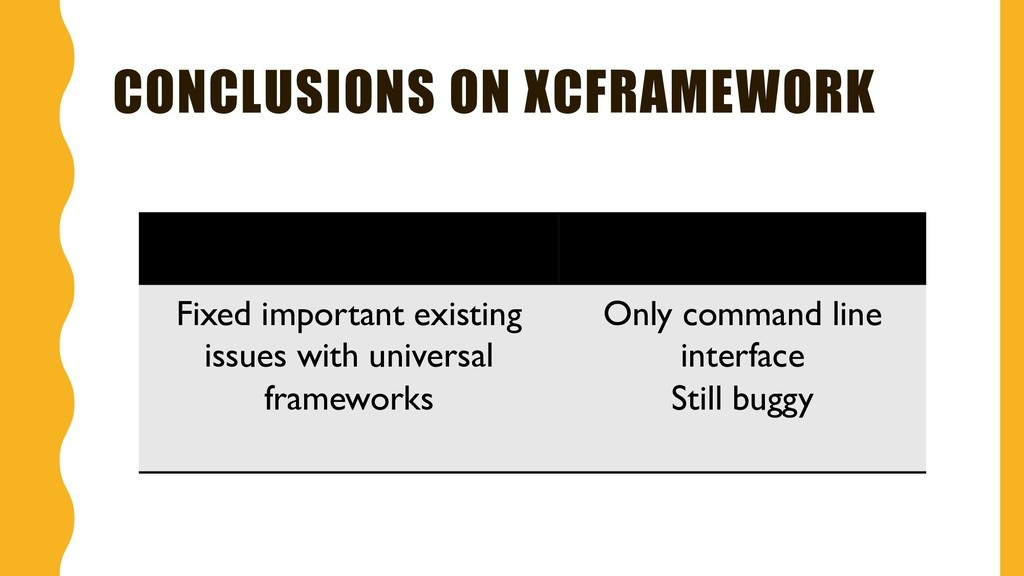 CONCLUSIONS ON XCFRAMEWORK Fixed important exis...