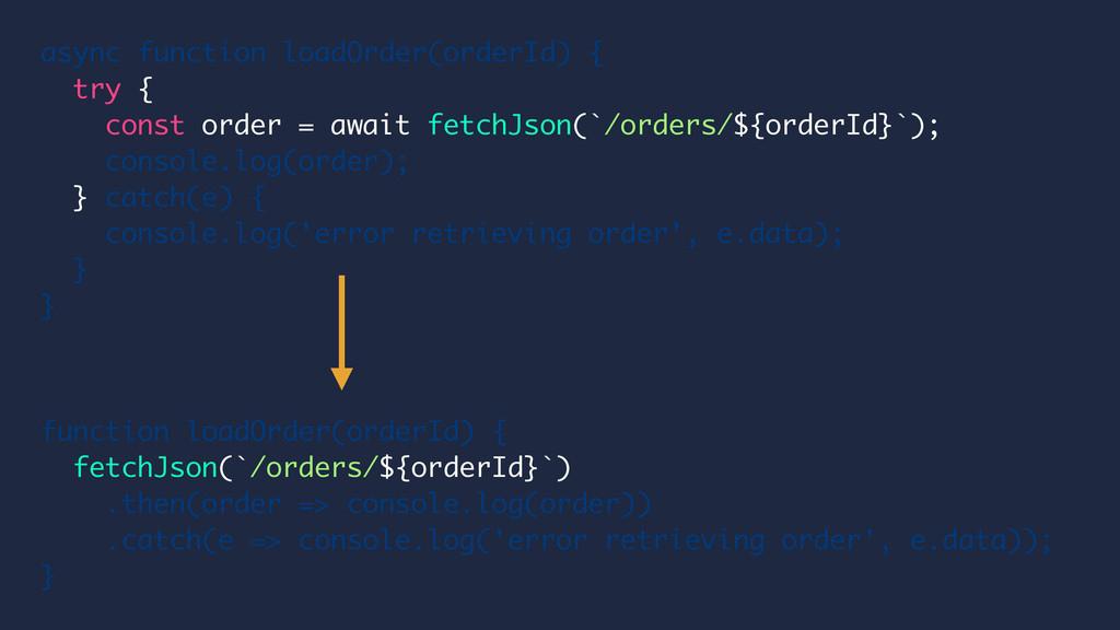 function loadOrder(orderId) { fetchJson(`/order...