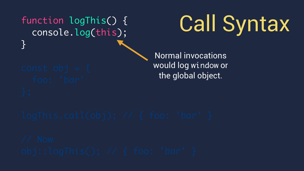 Call Syntax function logThis() { console.log(th...