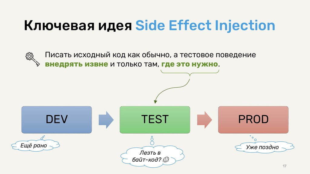 Ключевая идея Side Effect Injection DEV TEST PR...