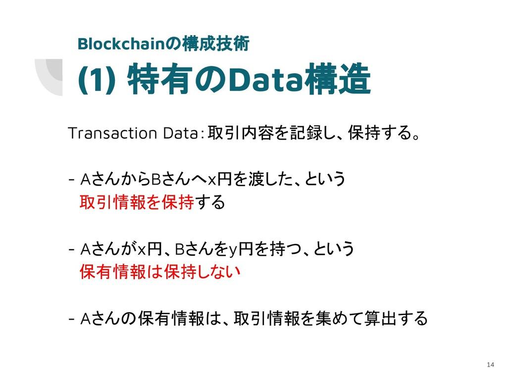 (1) 特有のData構造 Transaction Data:取引内容を記録し、保持する。 -...