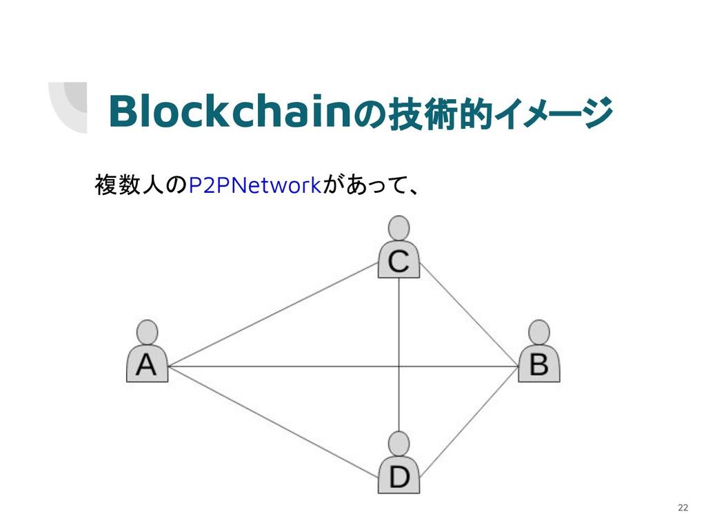 Blockchainの技術的イメージ 複数人のP2PNetworkがあって、 22