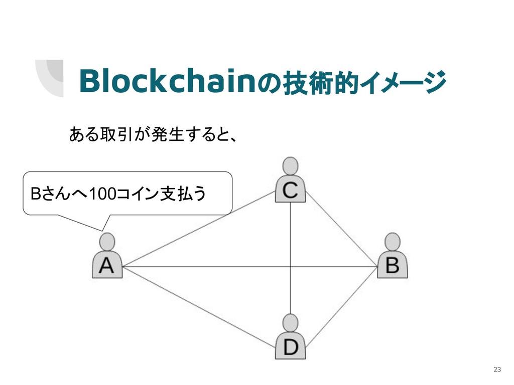 Blockchainの技術的イメージ ある取引が発生すると、 23 Bさんへ100コイン支払う