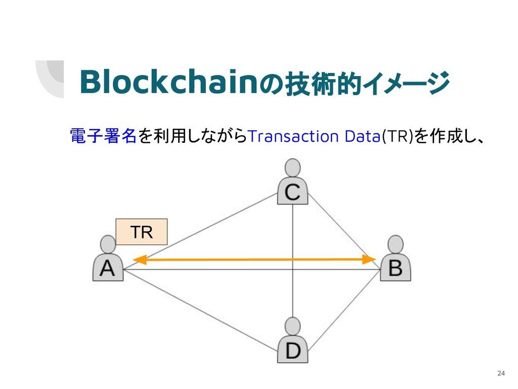 Blockchainの技術的イメージ 電子署名を利用しながらTransaction Data(...
