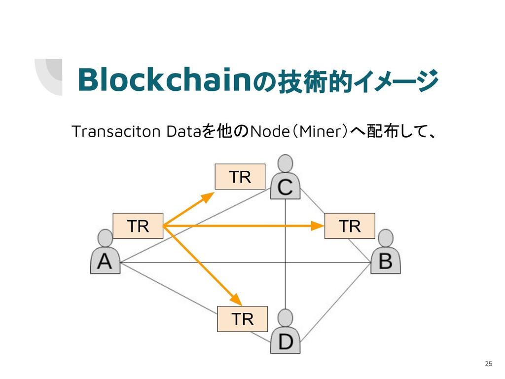 Blockchainの技術的イメージ Transaciton Dataを他のNode(Mine...