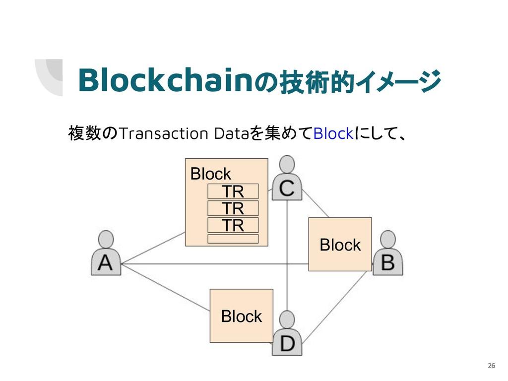 複数のTransaction Dataを集めてBlockにして、 Block Blockcha...