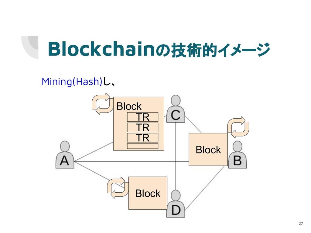 Mining(Hash)し、 Block Blockchainの技術的イメージ 27 TR T...