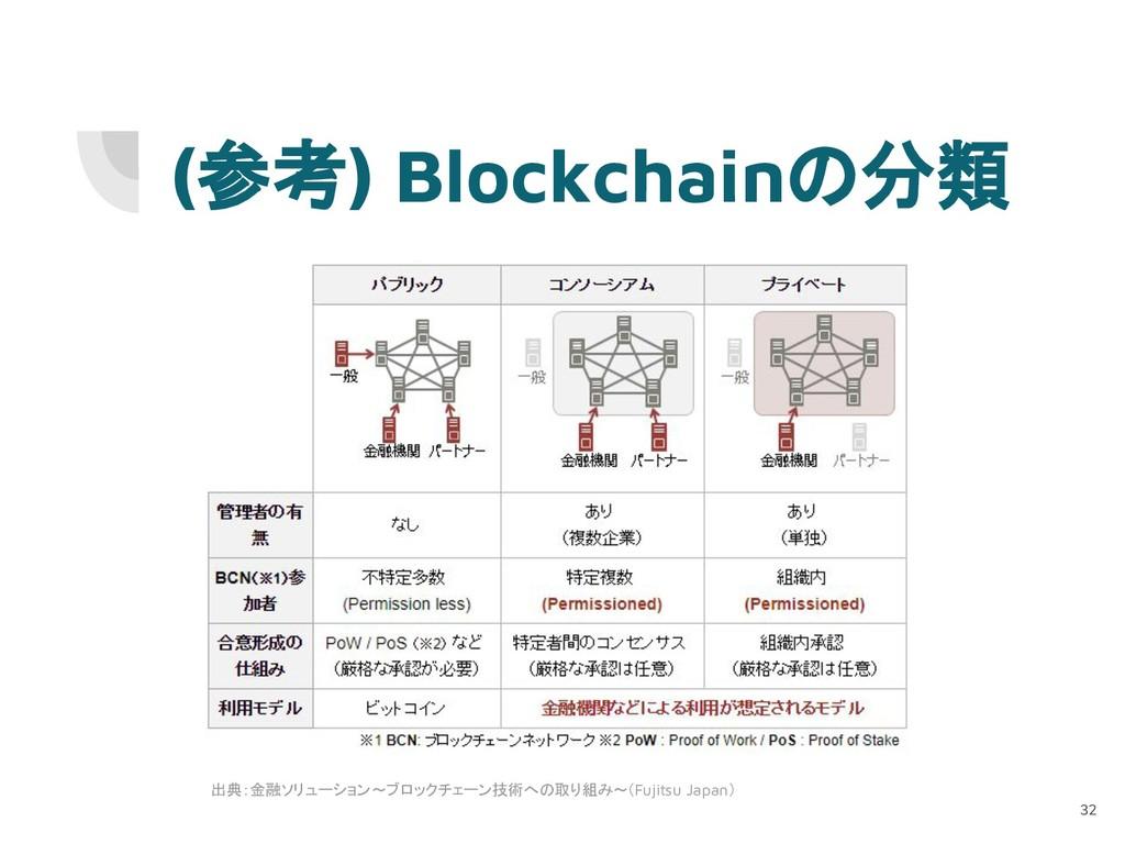 (参考) Blockchainの分類 32 出典:金融ソリューション ~ブロックチェーン技術へ...