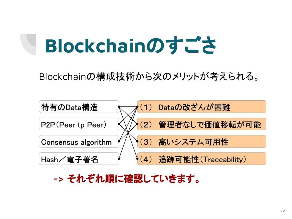 Blockchainのすごさ Blockchainの構成技術から次のメリットが考えられる。 -...