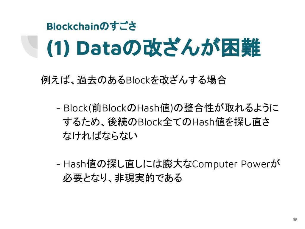 (1) Dataの改ざんが困難 例えば、過去のあるBlockを改ざんする場合 - Block(...