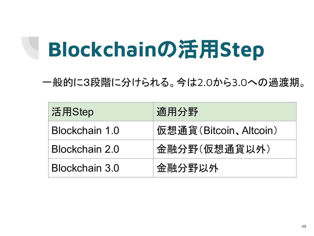 Blockchainの活用Step 一般的に3段階に分けられる。今は2.0から3.0への過渡期...