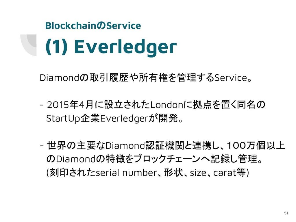 (1) Everledger Diamondの取引履歴や所有権を管理するService。 - ...