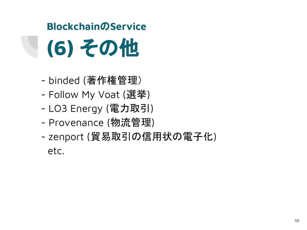 (6) その他 - binded (著作権管理) - Follow My Voat (選挙) ...