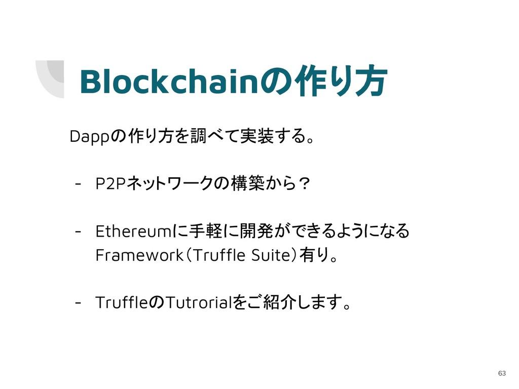 Blockchainの作り方 Dappの作り方を調べて実装する。 - P2Pネットワークの構築...
