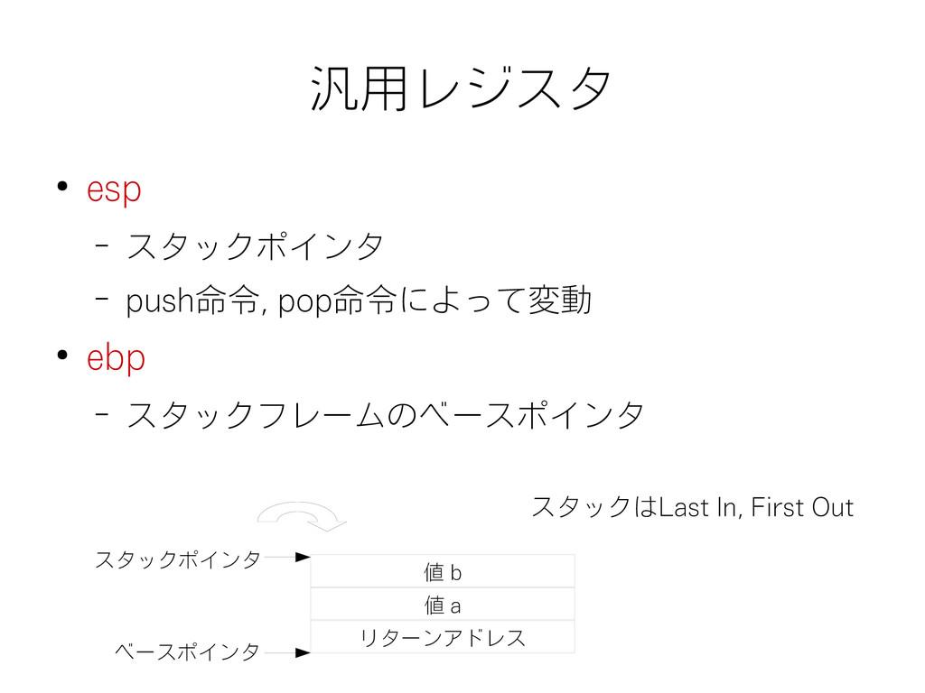汎用レジスタ ● esp – スタックポインタ – push命令, pop命令によって変動 ●...