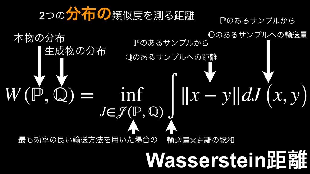 Wassersteinڑ W (ℙ, ℚ) = inf J∈𝒥(ℙ, ℚ) ∫ ∥x − y...