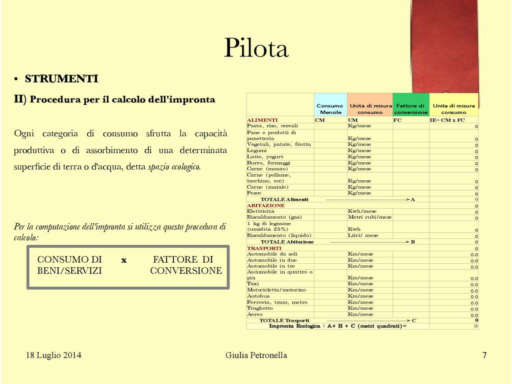 Giulia Petronella 18 Luglio 2014 7 Pilota ● STR...