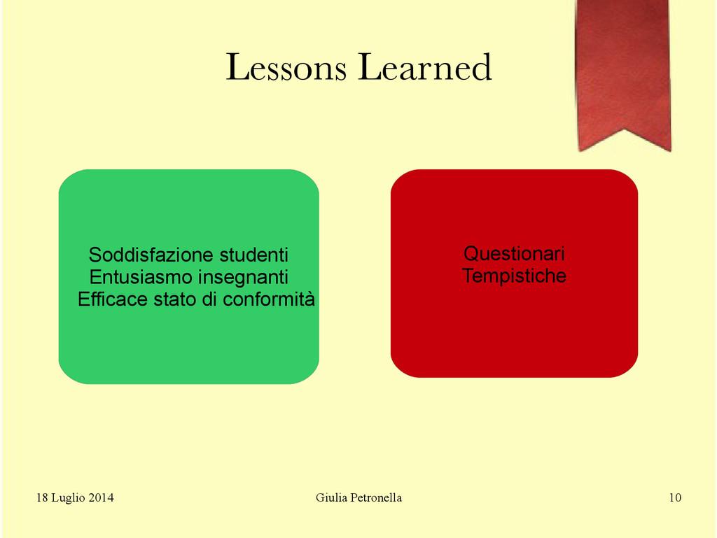 Giulia Petronella 18 Luglio 2014 10 Lessons Lea...