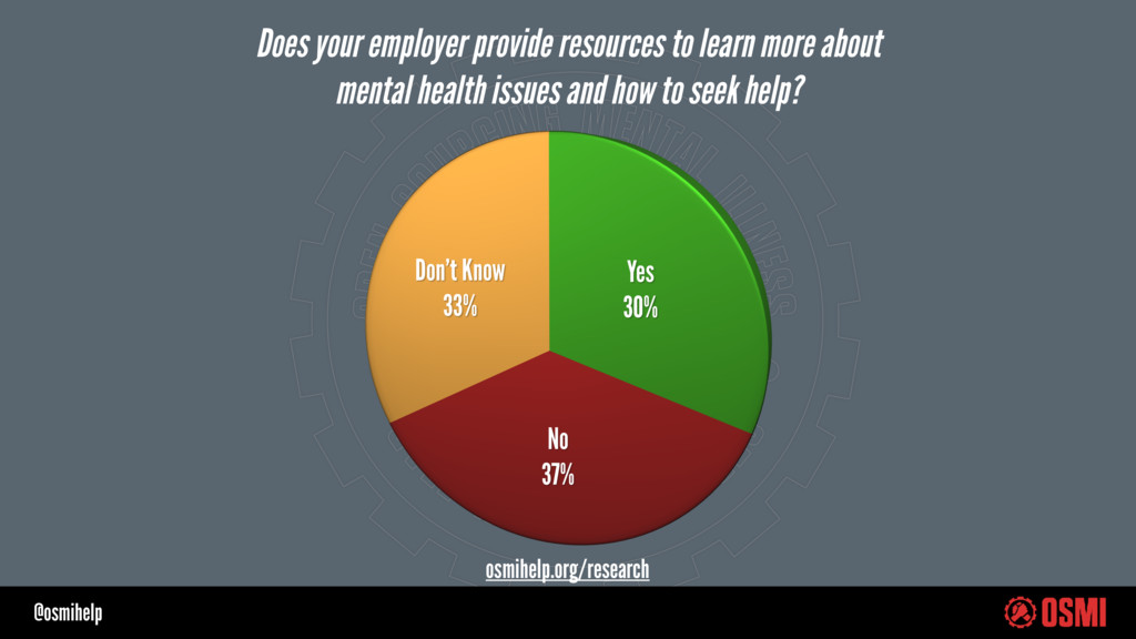 @osmihelp Does your employer provide resources ...